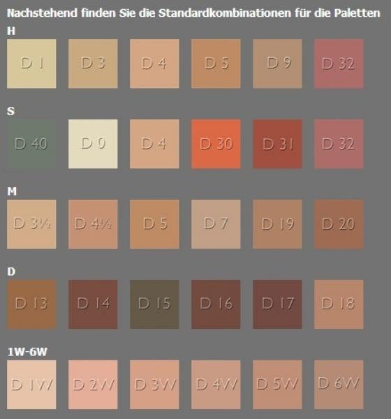 Dermacolor Camouflage Creme 6er-Palette